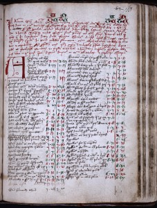 Linköping Stadsbiblioteket, Stiftsbiblioteket, J 73, f. 110r, ca. 1503–1506. Abgebildet mit freundlicher Genehmigung von Linköping Stadsbiblioteket